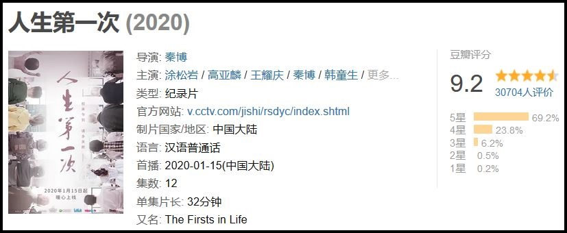 人生第一次 - ren sheng di yi ci - The Firsts in Life - Score on Douban
