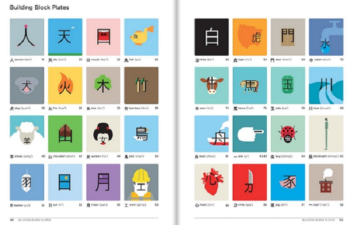 The Chineasy approach: visual mnemonics